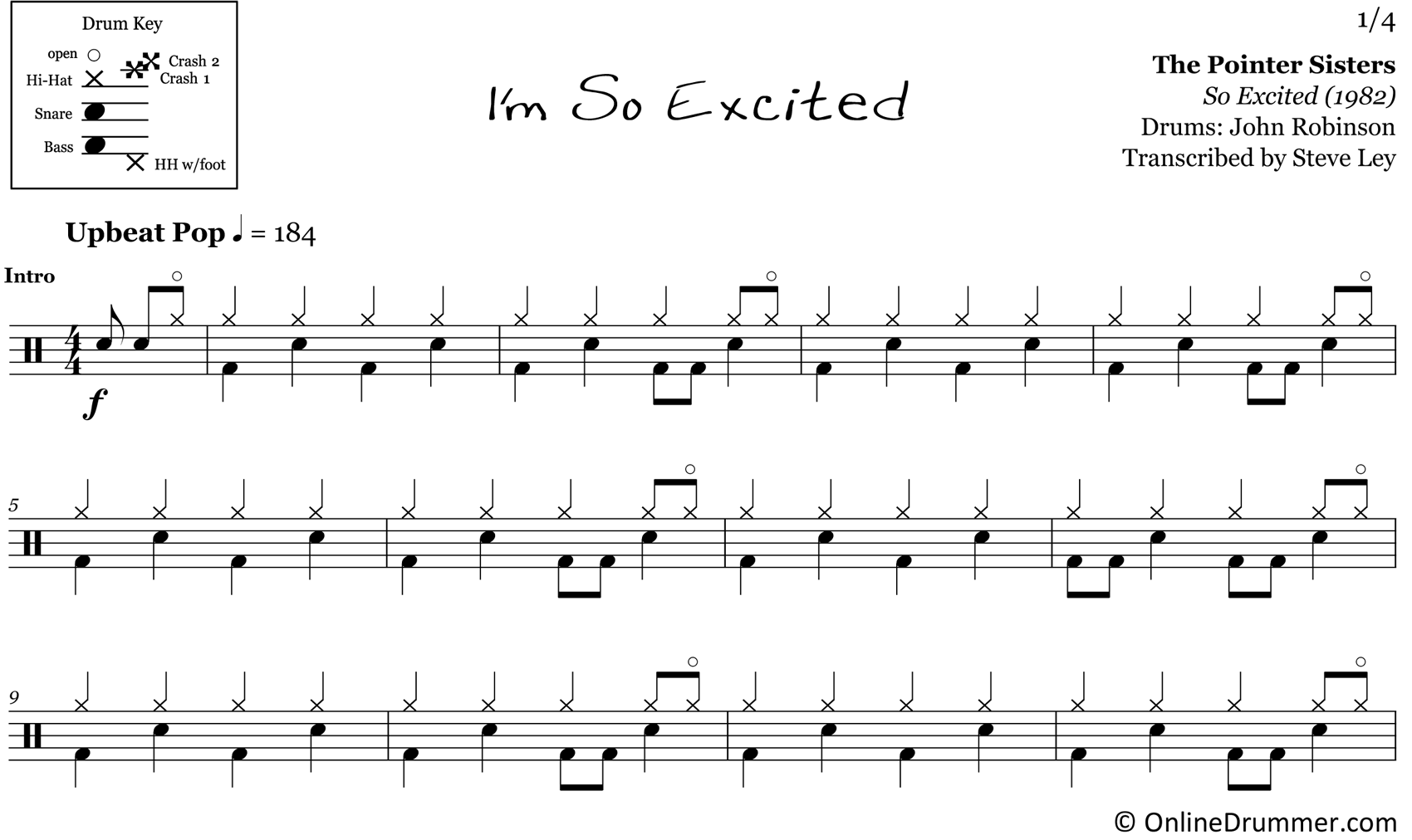 I'm So Excited - The Pointer Sisters - Drum Sheet Music