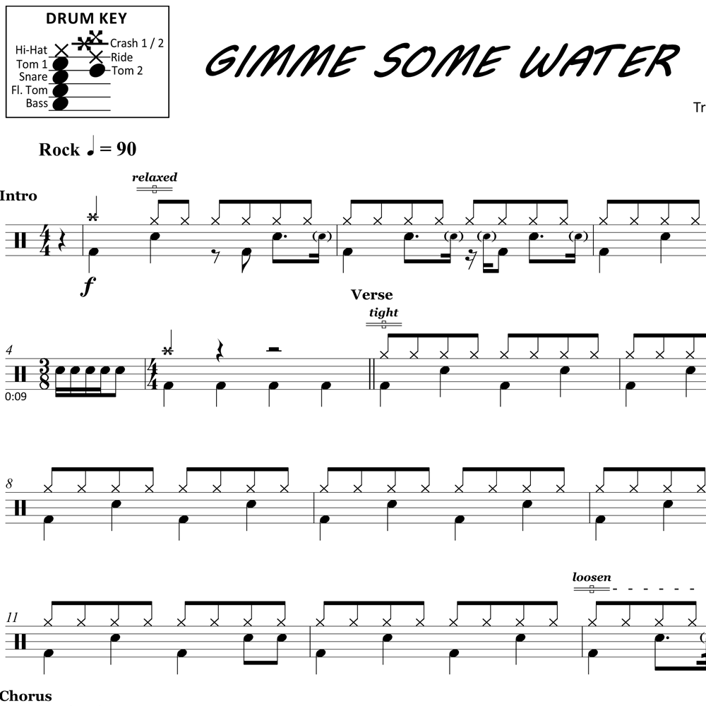 Gimme Some Water - Eddie Money - Drum Sheet Music