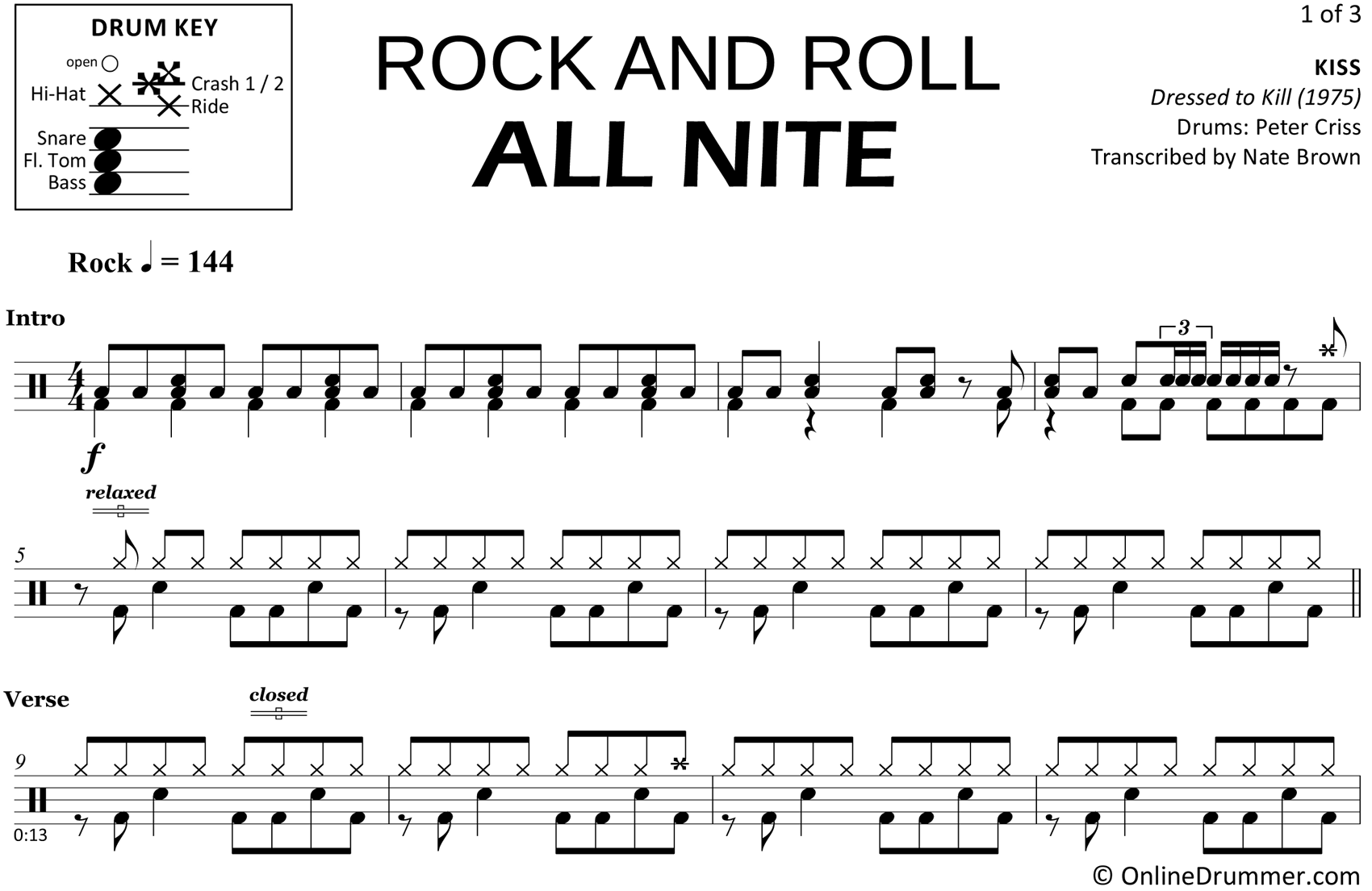 Rock and Roll All Nite - KISS - Drum Sheet Music