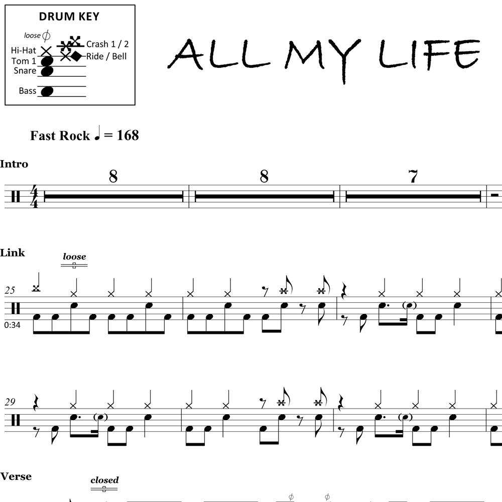 All My Life - Foo Fighters - Drum Sheet Music