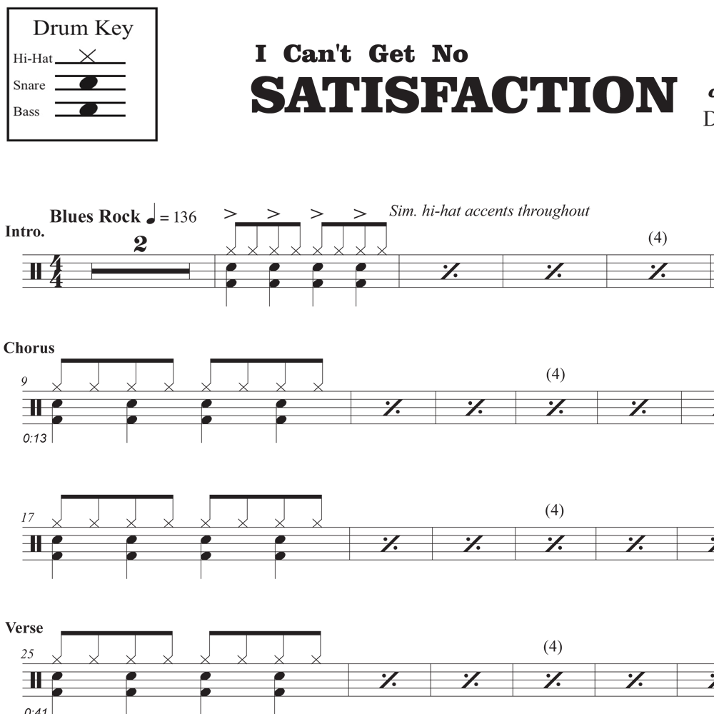 (I Can't Get No) Satisfaction - The Rolling Stones - Drum Sheet Music