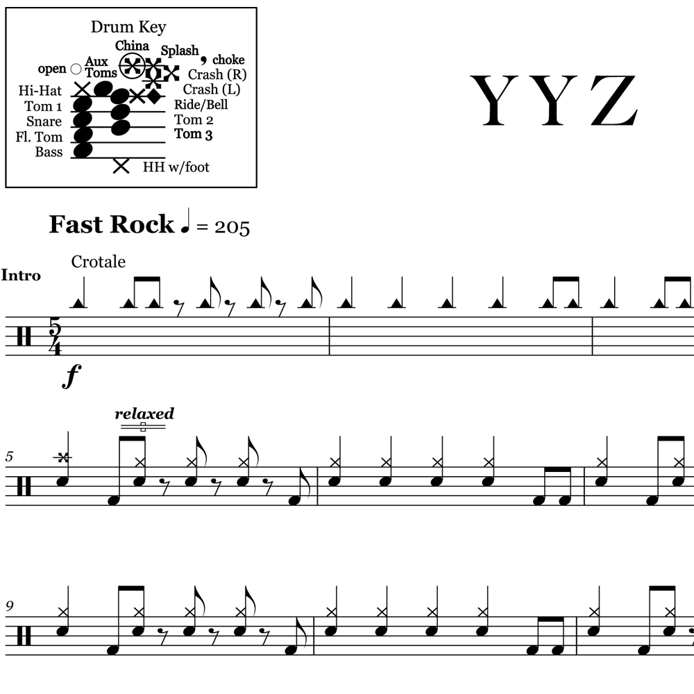 YYZ - Rush - Drum Sheet Music