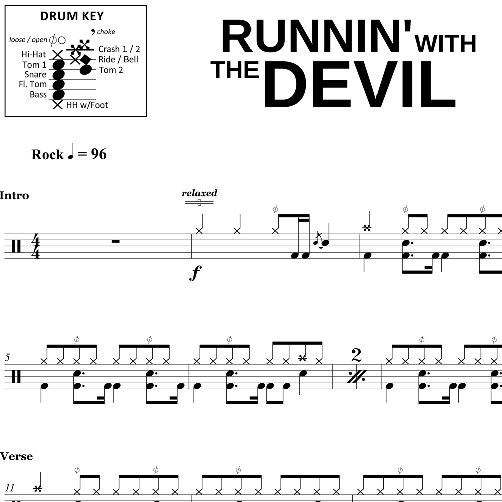 Runnin' with the Devil - Van Halen - Drum Sheet Music