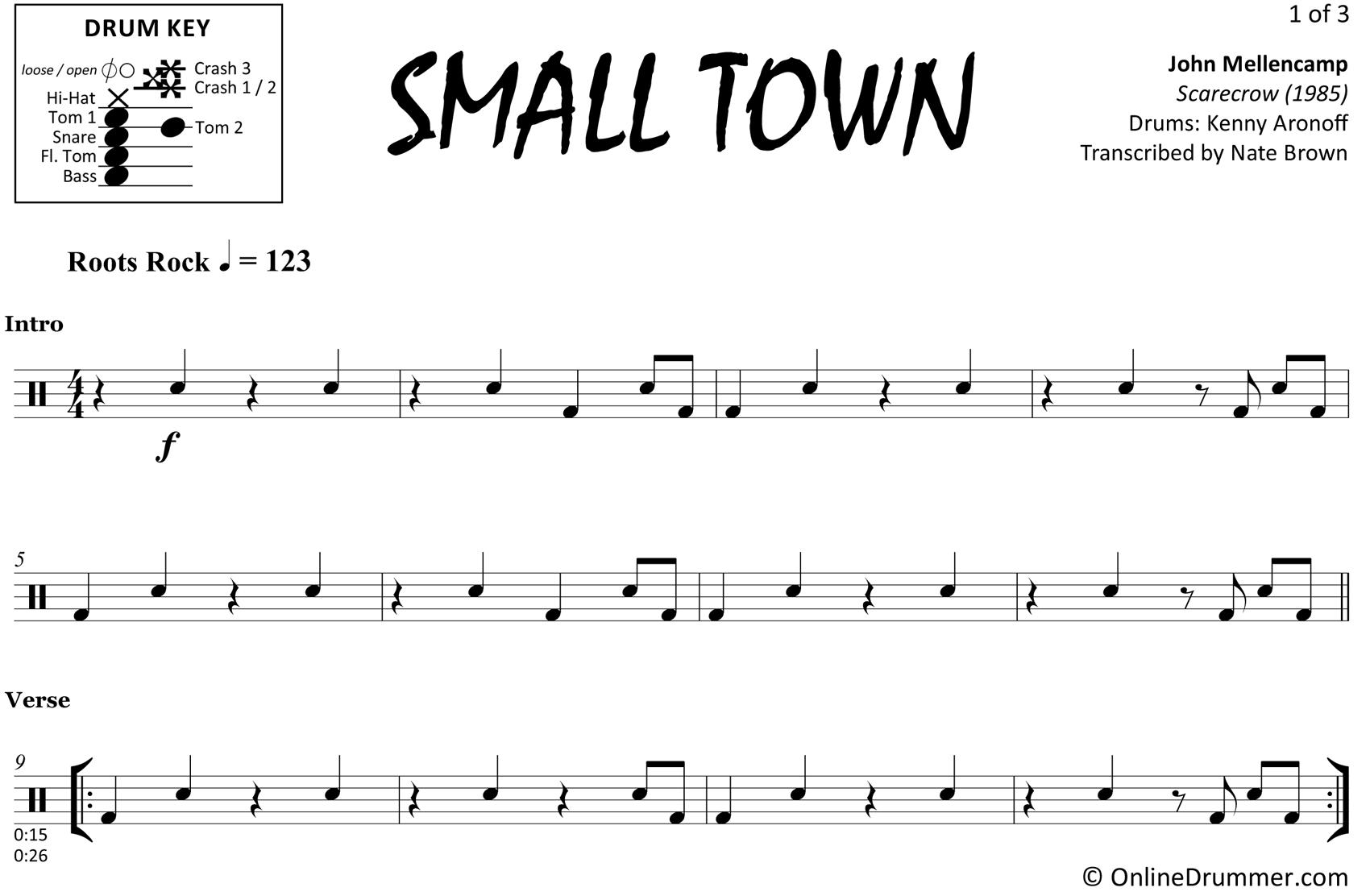 Small Town - John Mellencamp - Drum Sheet Music