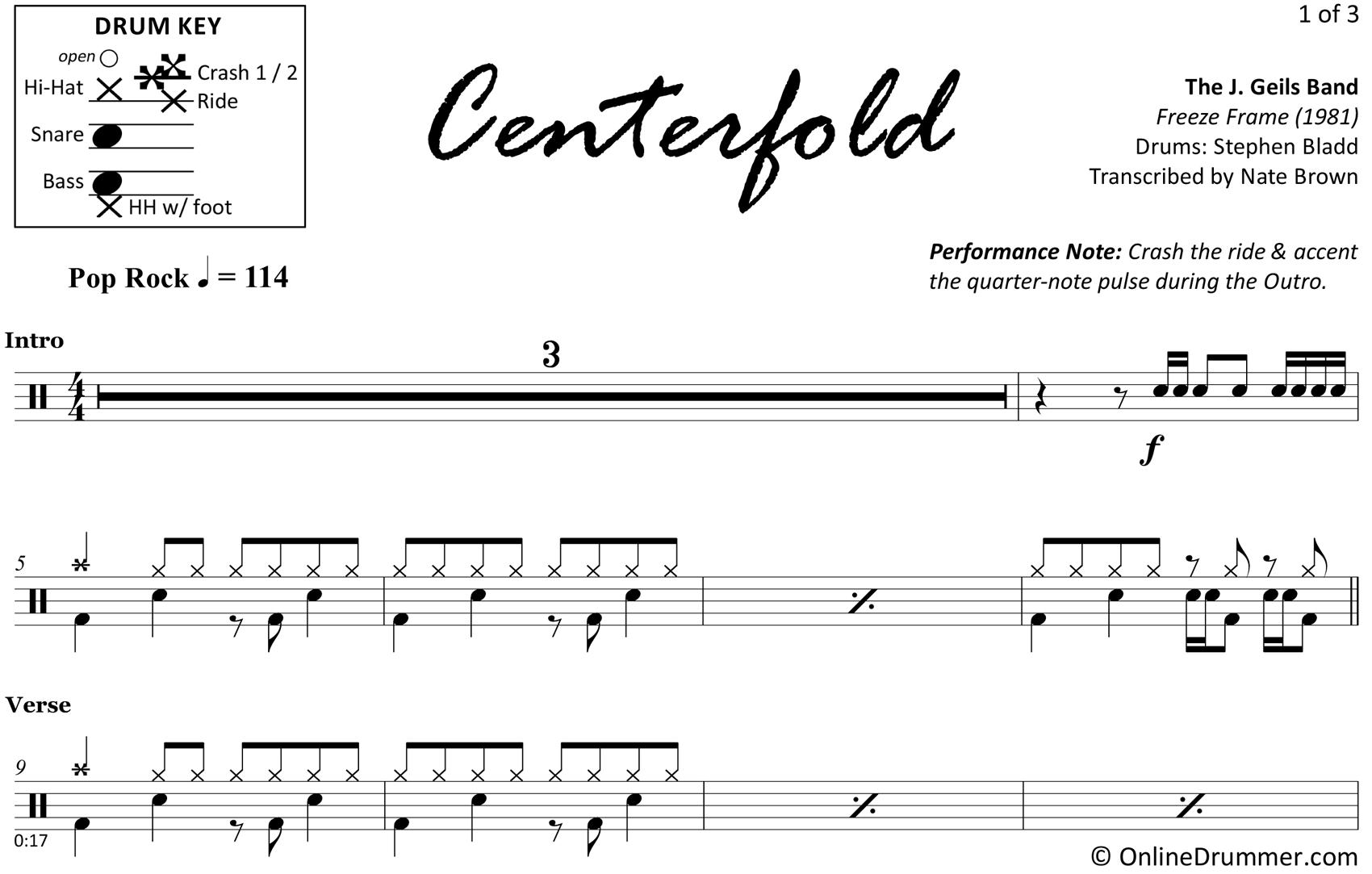 Centerfold - The J. Geils Band - Drum Sheet Music
