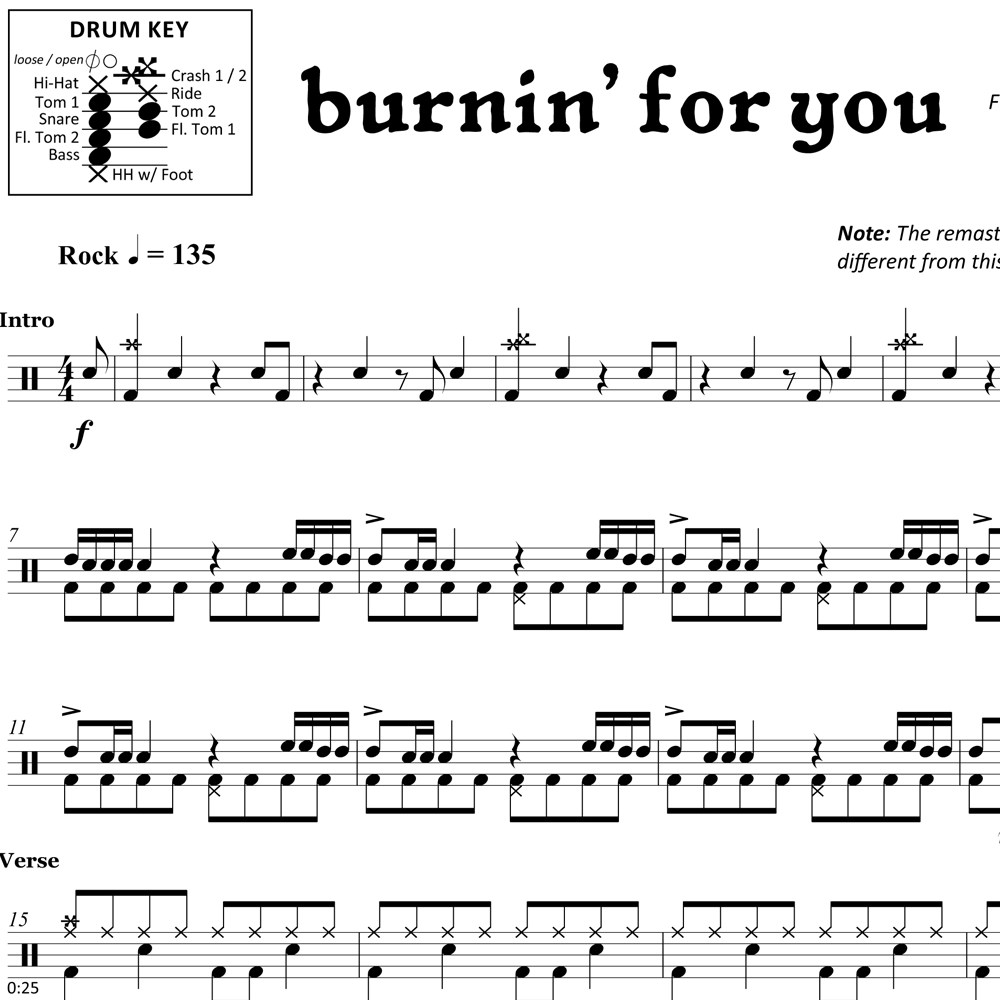 Burnin' for You - Blue Öyster Cult - Drum Sheet Music