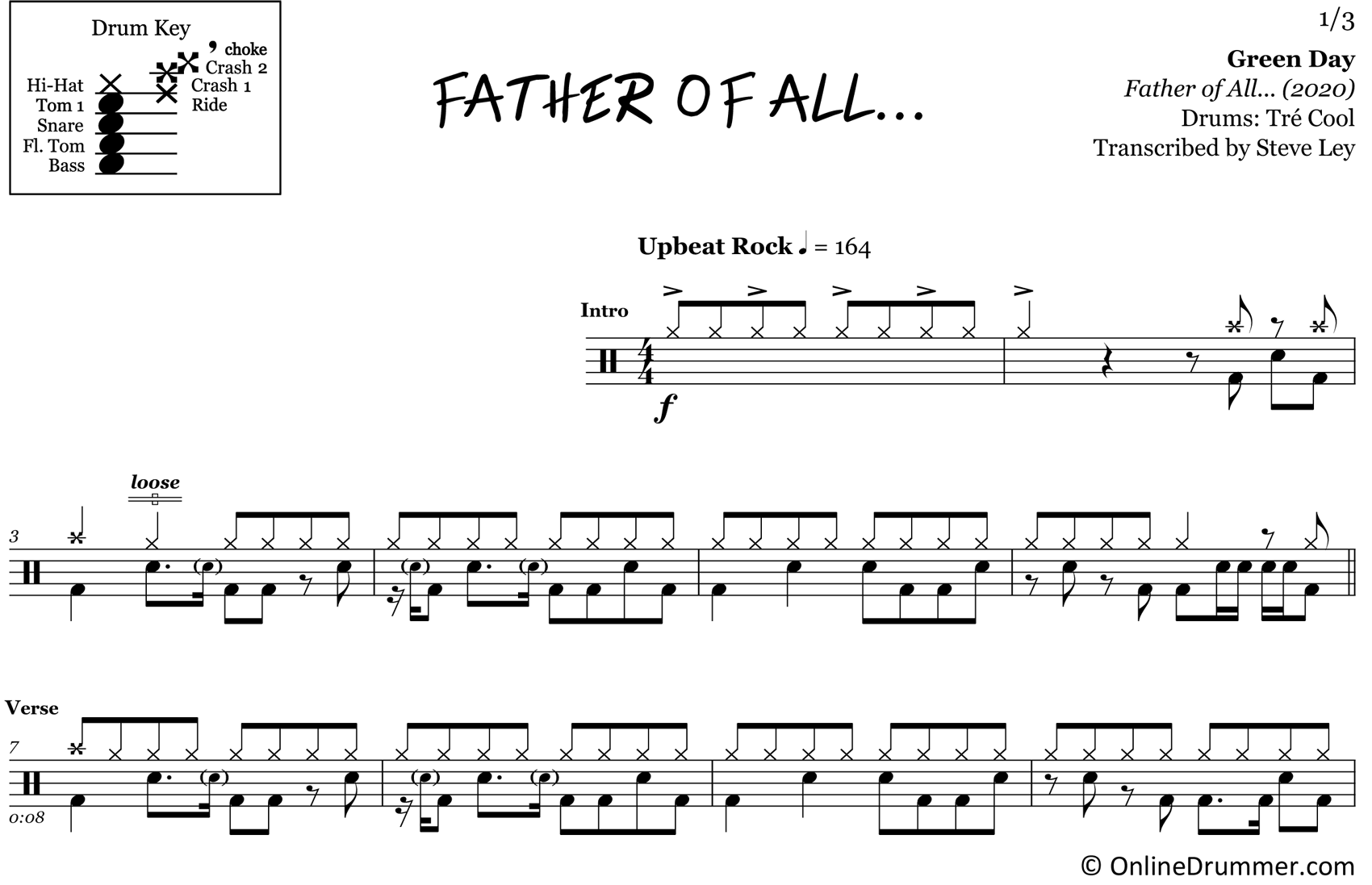 Father of All - Green Day - Drum Sheet Music