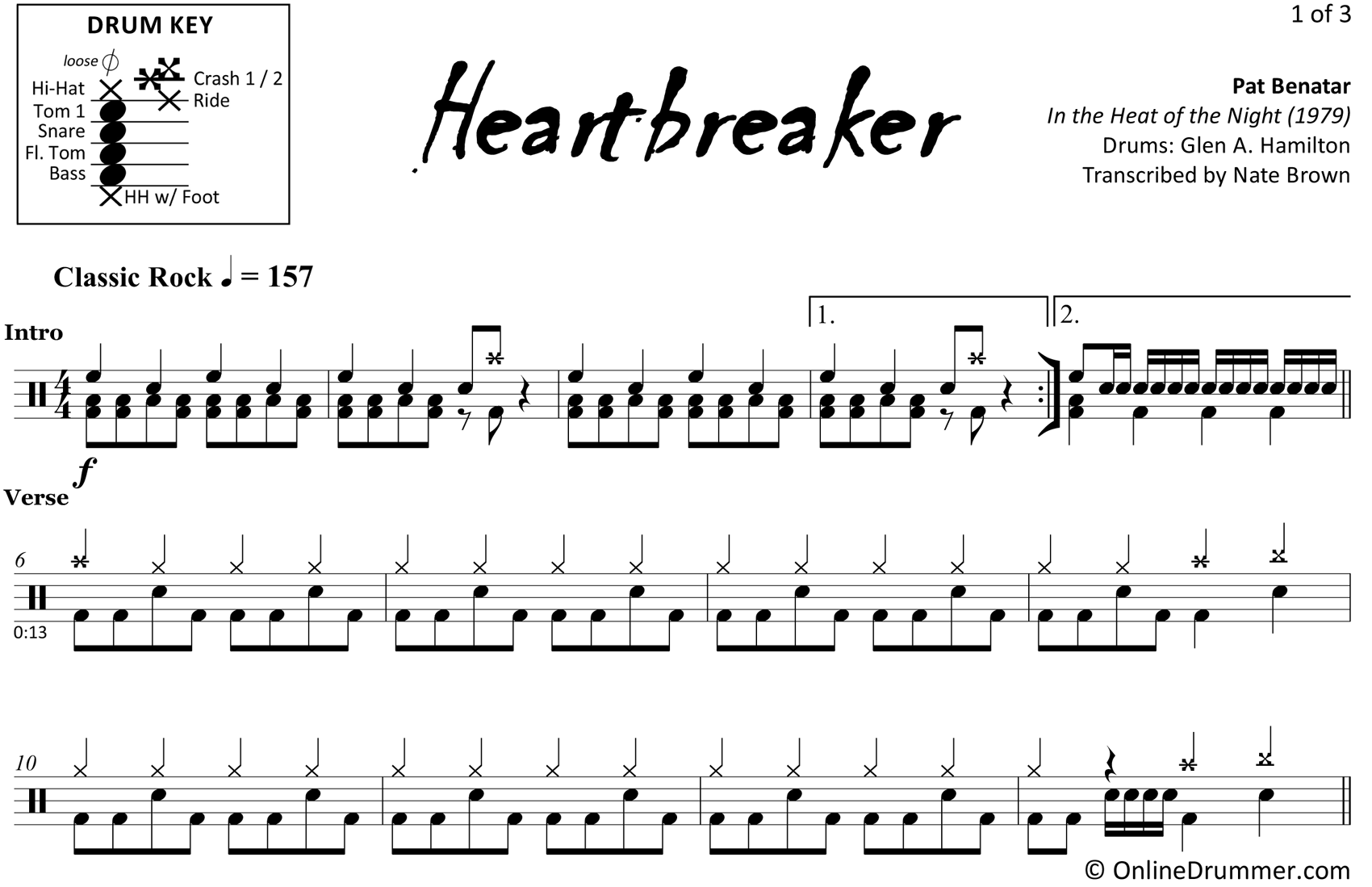 Heartbreaker - Pat Benatar - Drum Sheet Music