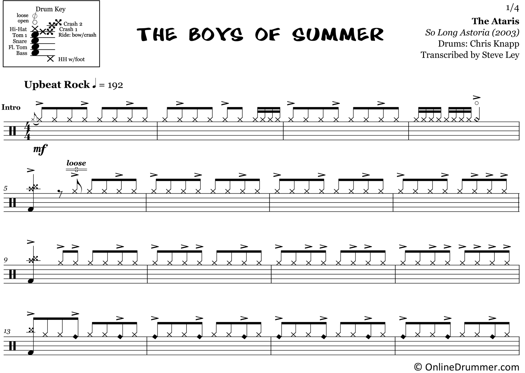 The Boys of Summer - The Ataris - Drum Sheet Music