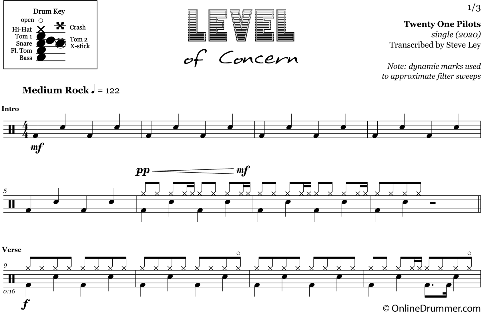 Level of Concern - Twenty One Pilots - Drum Sheet Music