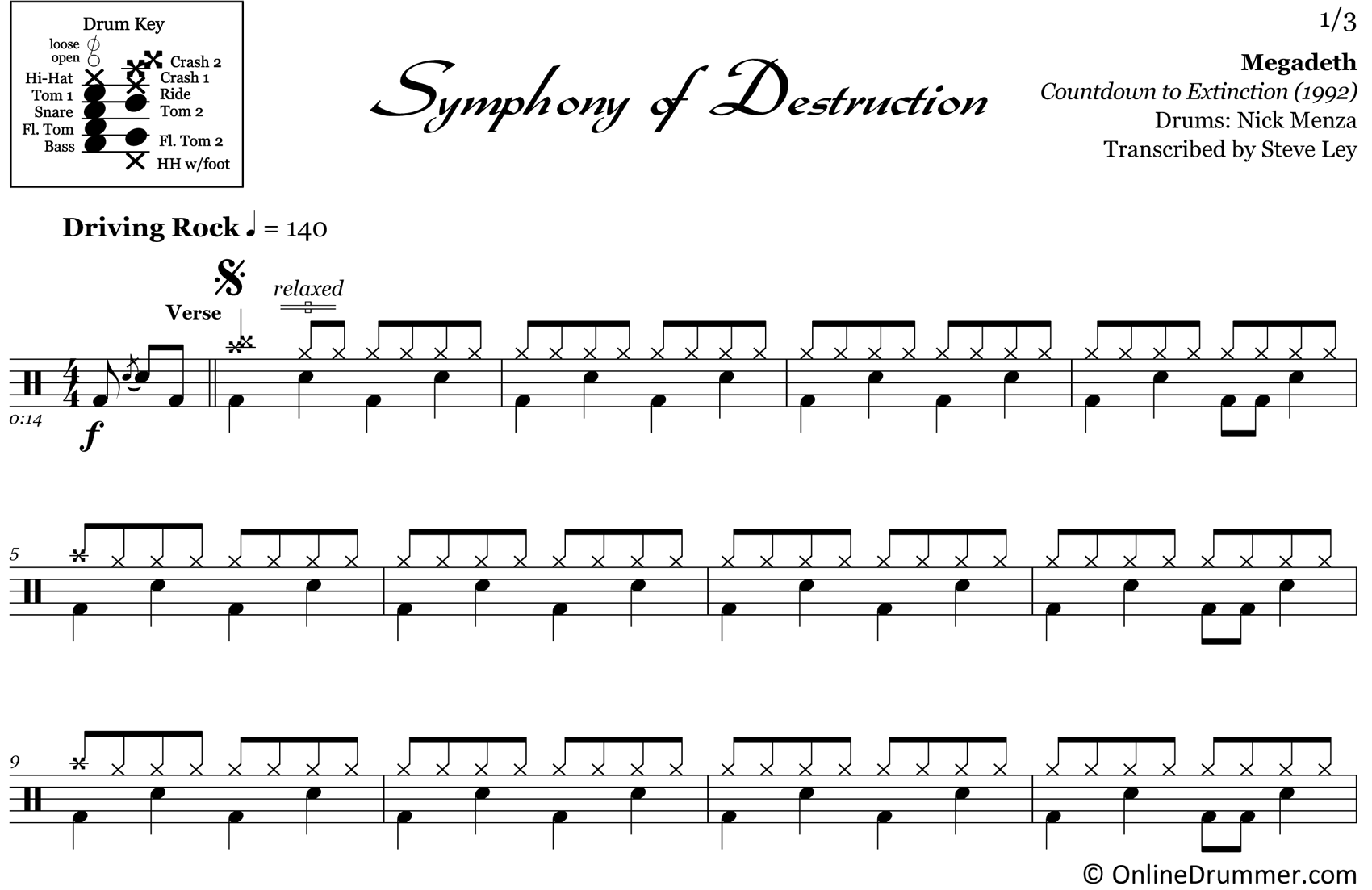 Symphony of Destruction - Megadeth - Drum Sheet Music