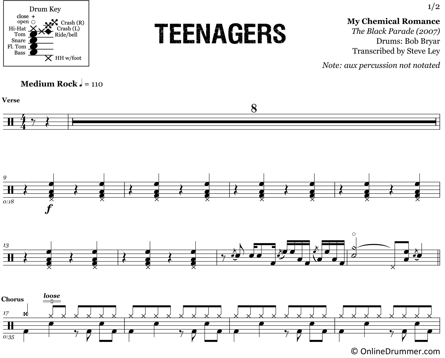 Teenagers - My Chemical Romance - Drum Sheet Music