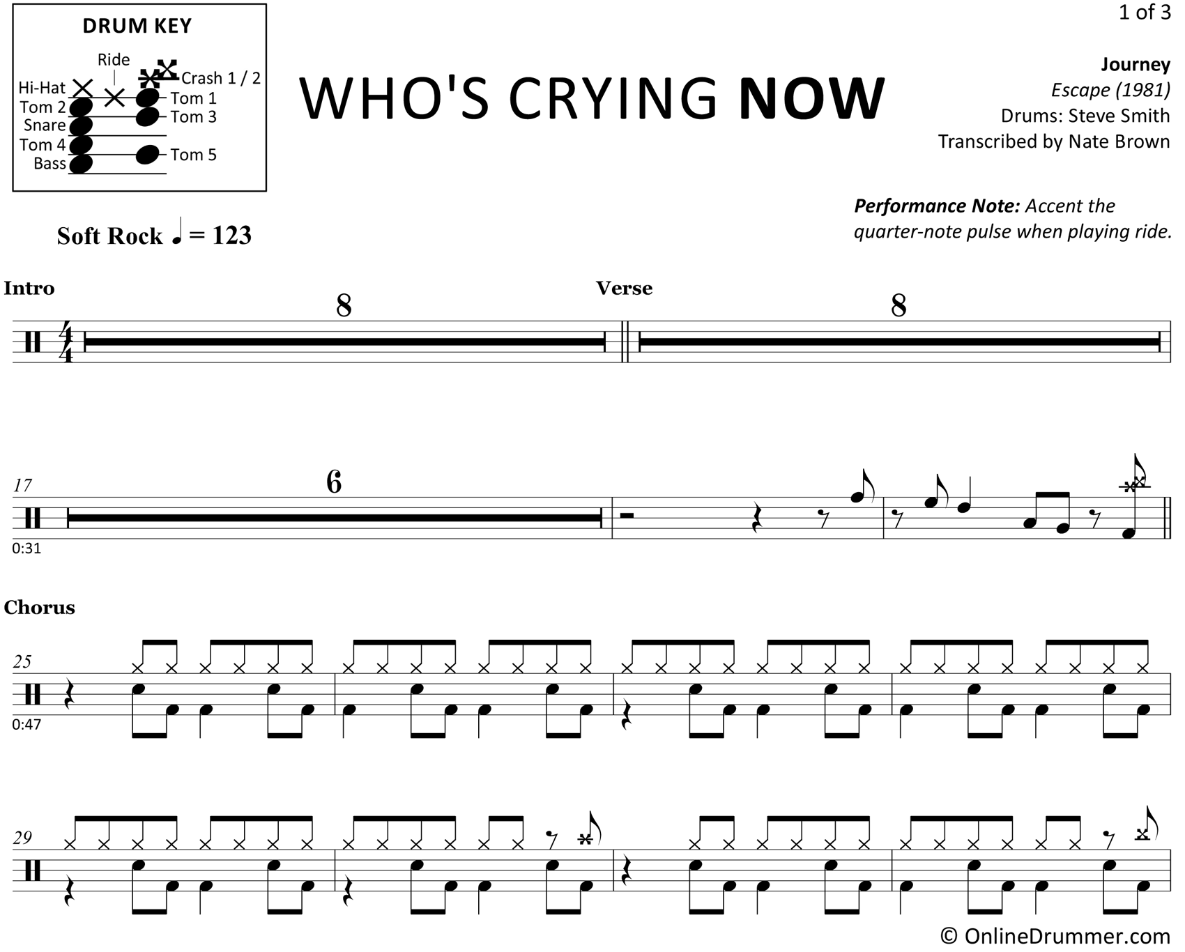 Who's Crying Now - Journey - Drum Sheet Music