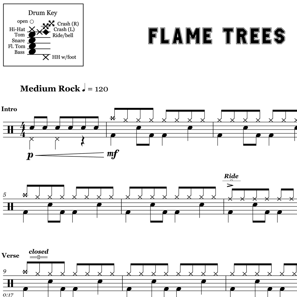 Flame Trees - Cold Chisel - Thumbnail Image