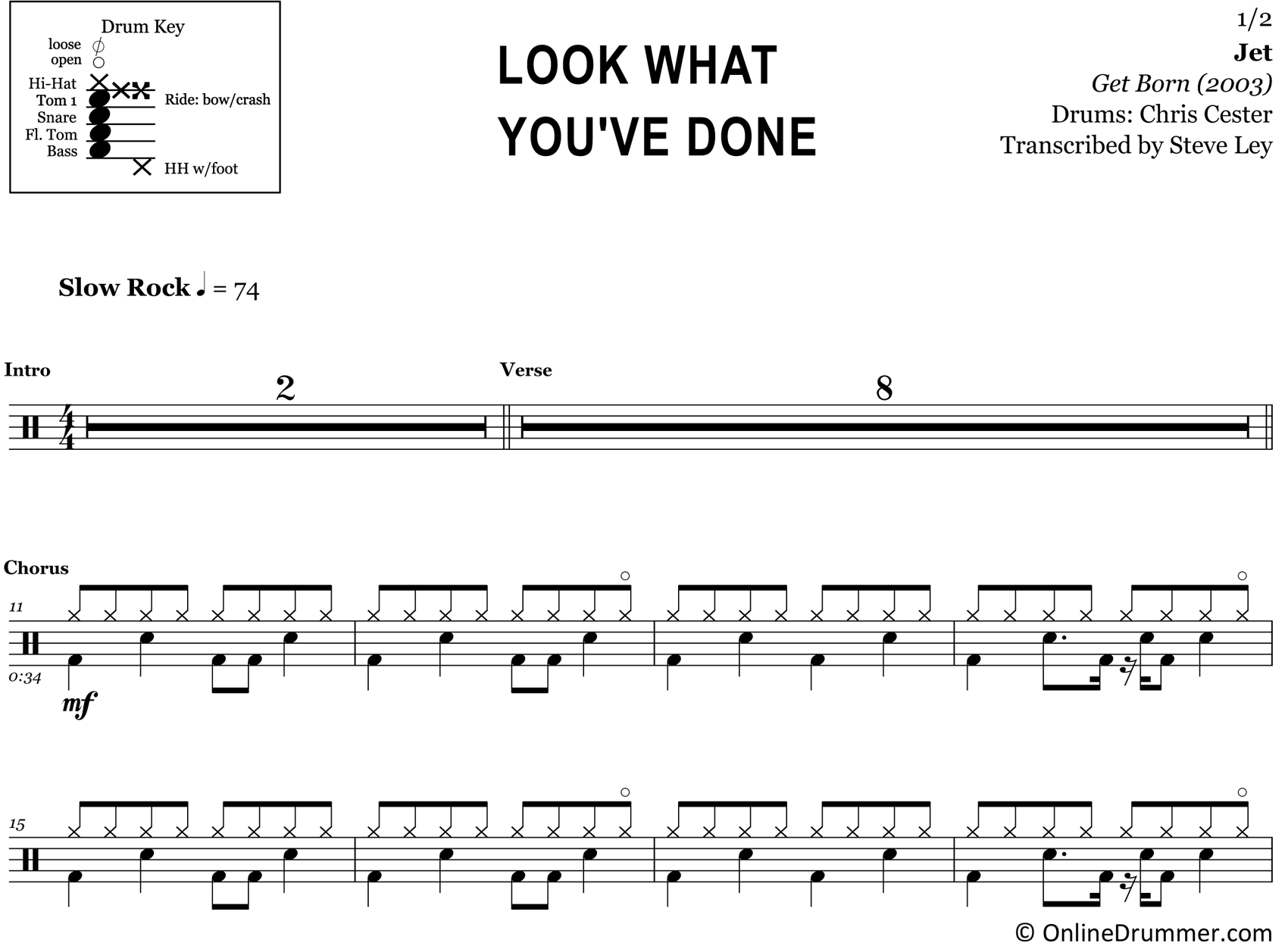 Look What You've Done - Jet - Drum Sheet Music