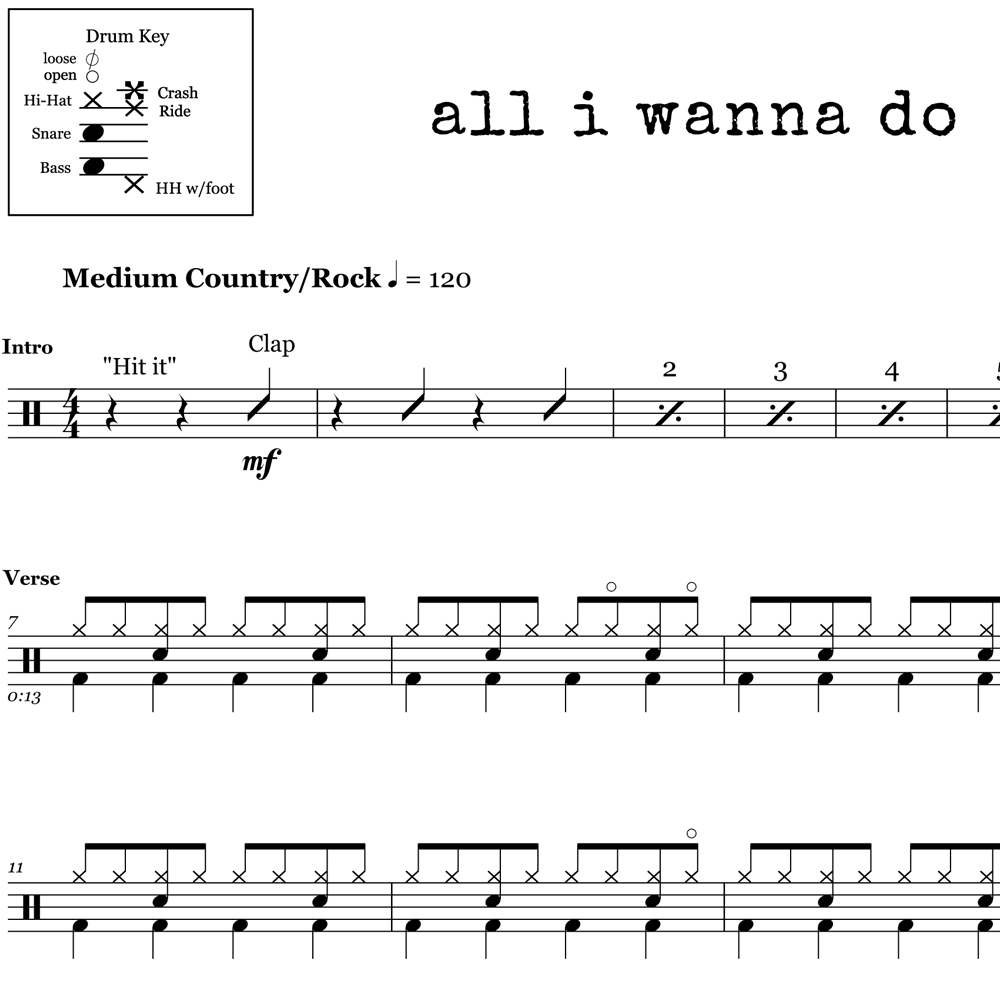 All I Wanna Do - Sheryl Crow - Drum Sheet Music