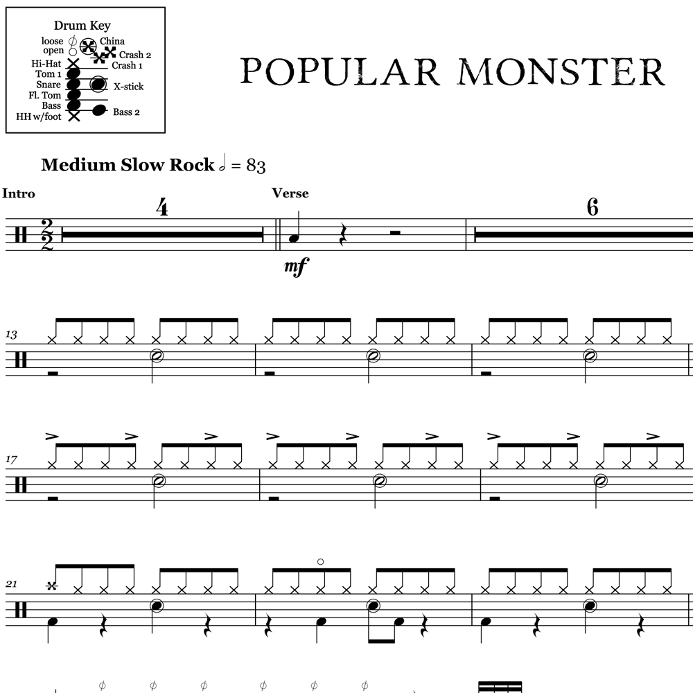 Popular Monster - Falling in Reverse - Drum Sheet Music