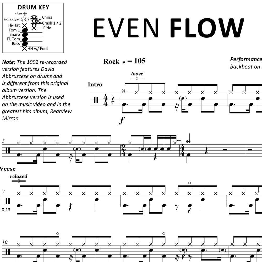 Even Flow - Pearl Jam - Drum Sheet Music