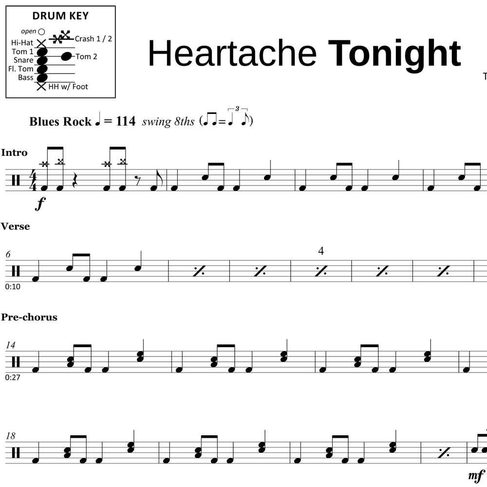 Heartache Tonight - Eagles - Drum Sheet Music