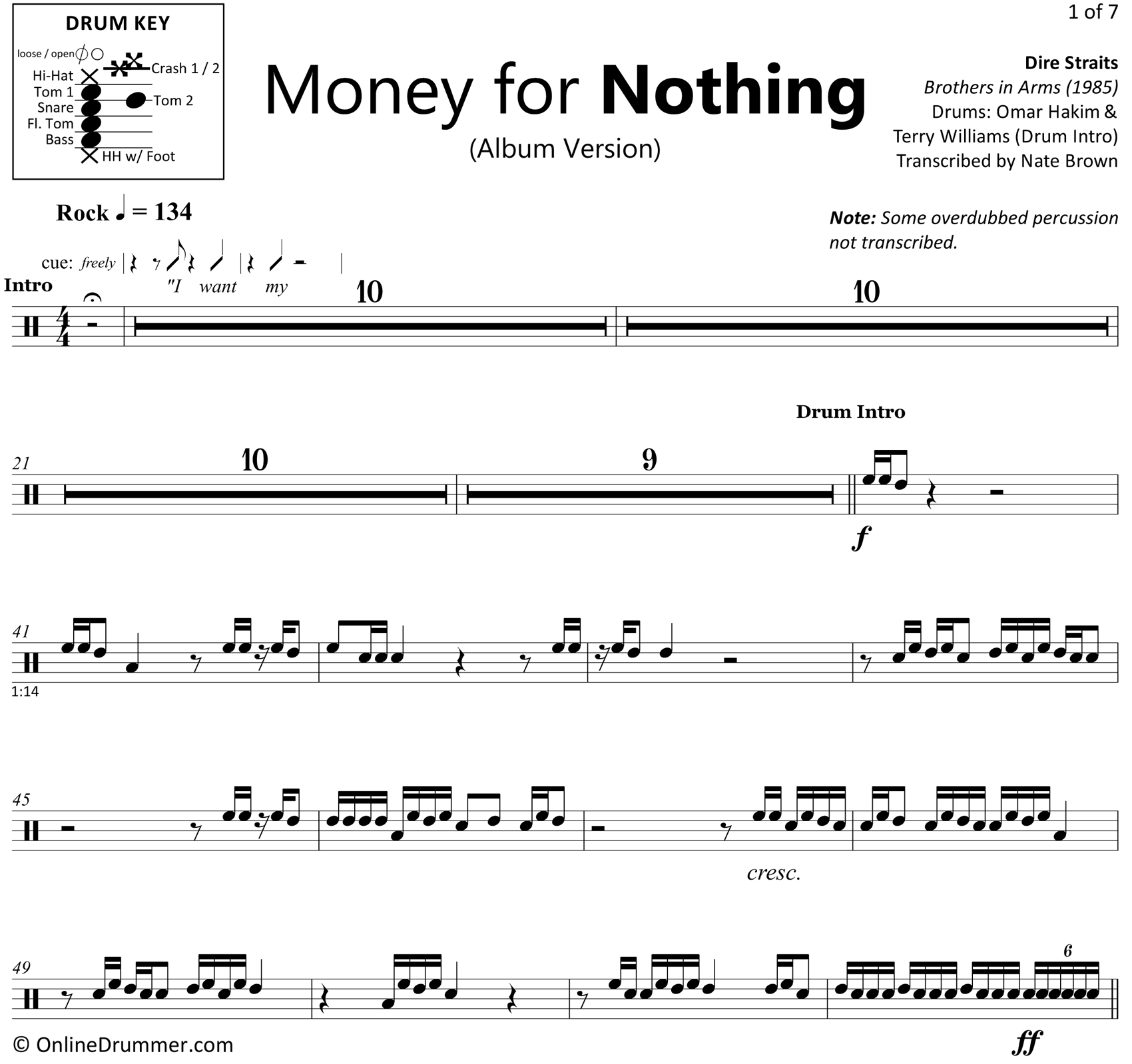 Money For Nothing - Dire Straits - Drum Sheet Music