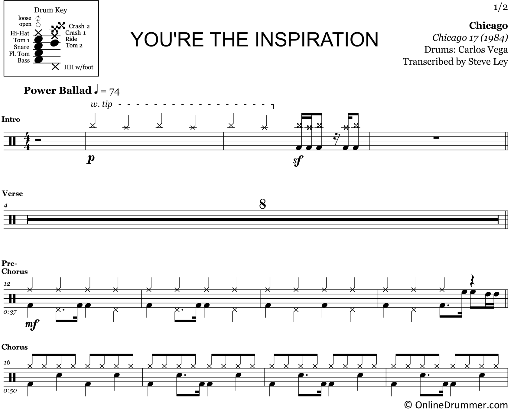 You're the Inspiration - Chicago - Drum Sheet Music