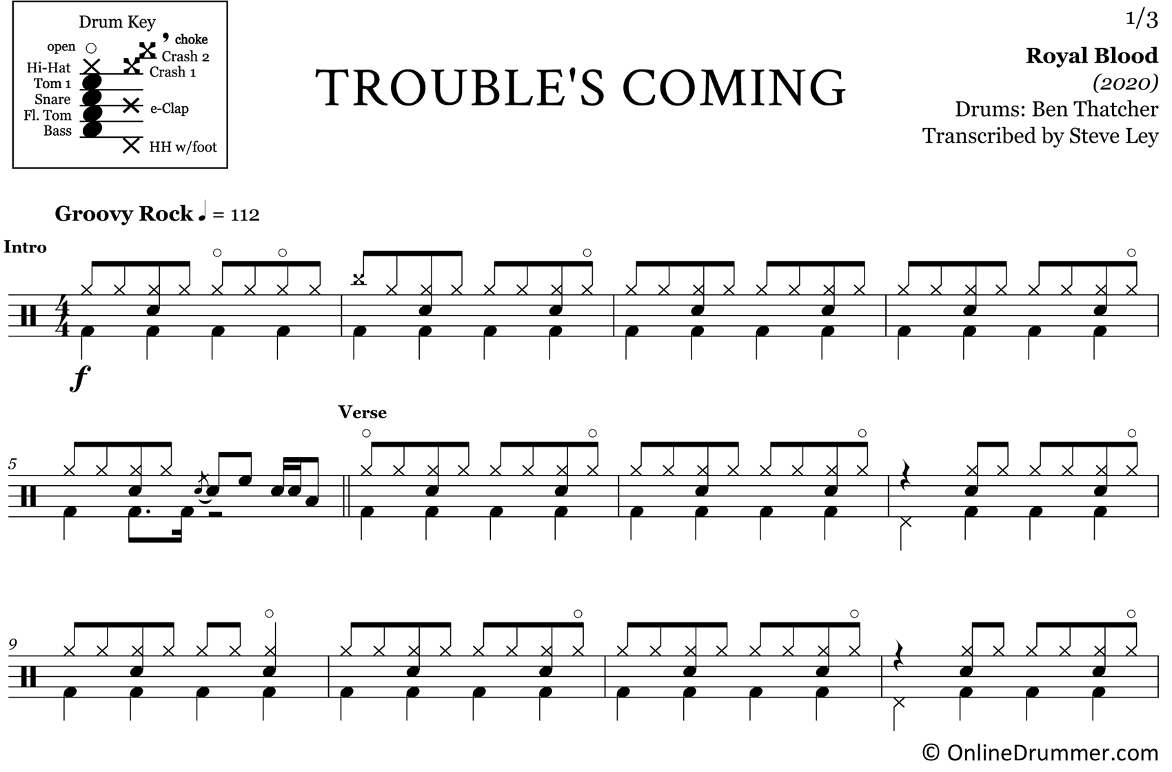 Trouble's Coming - Royal Blood - Drum Sheet Music