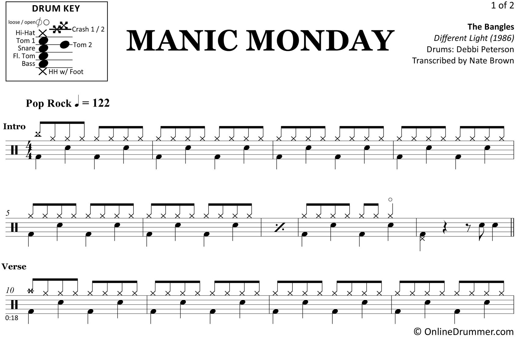 Manic Monday - The Bangles - Drum Sheet Music