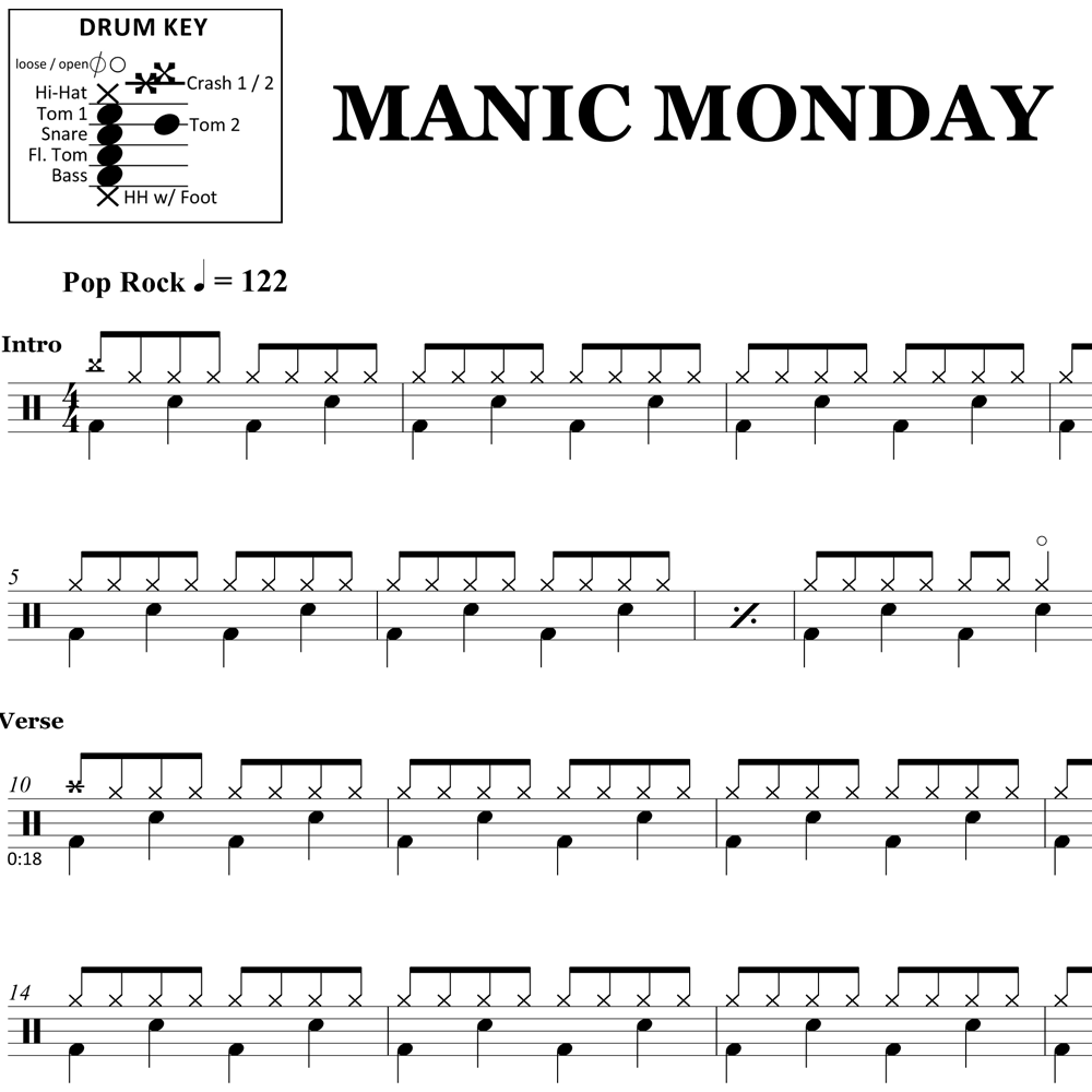 Manic Monday - The Bangles - Thumbnail