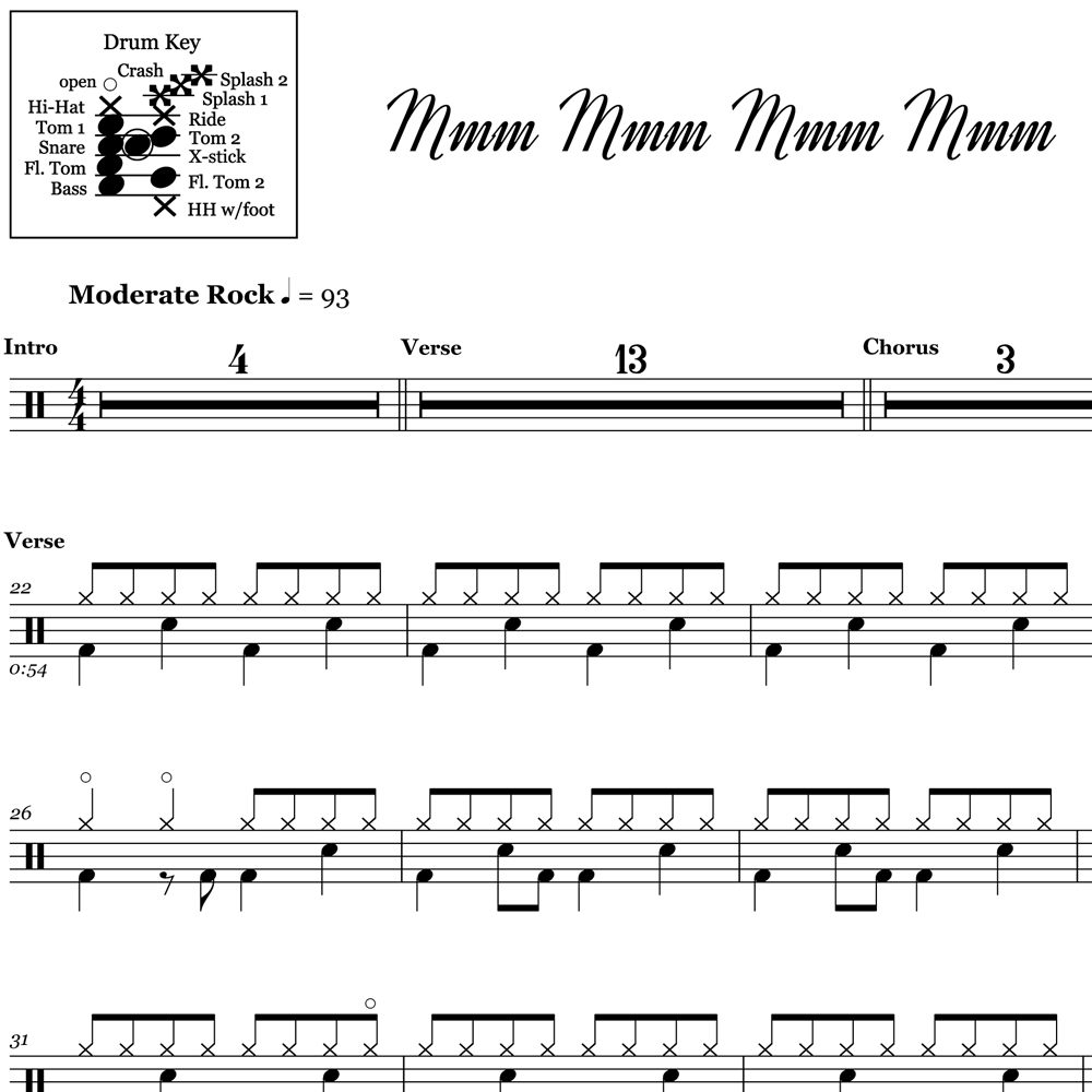 Mmm Mmm Mmm Mmm - Crash Test Dummies - Drum Sheet Music
