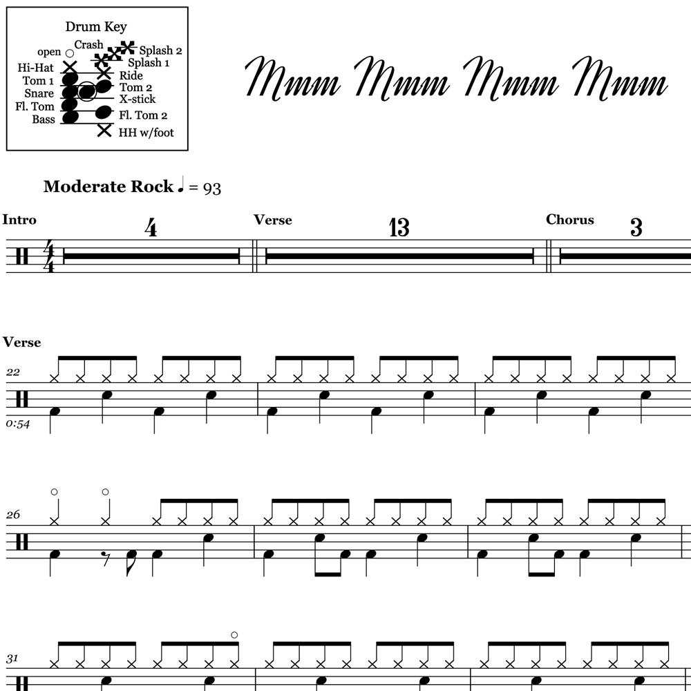 Mmm Mmm Mmm Mmm - Crash Test Dummies - Drum Sheet Music