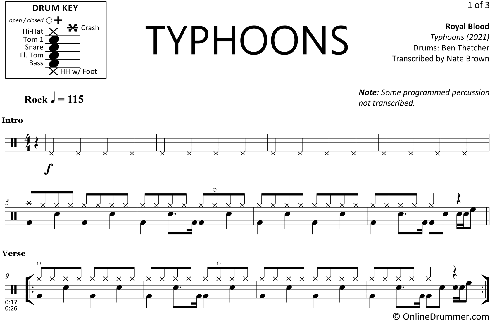 Typhoons - Royal Blood - Drum Sheet Music