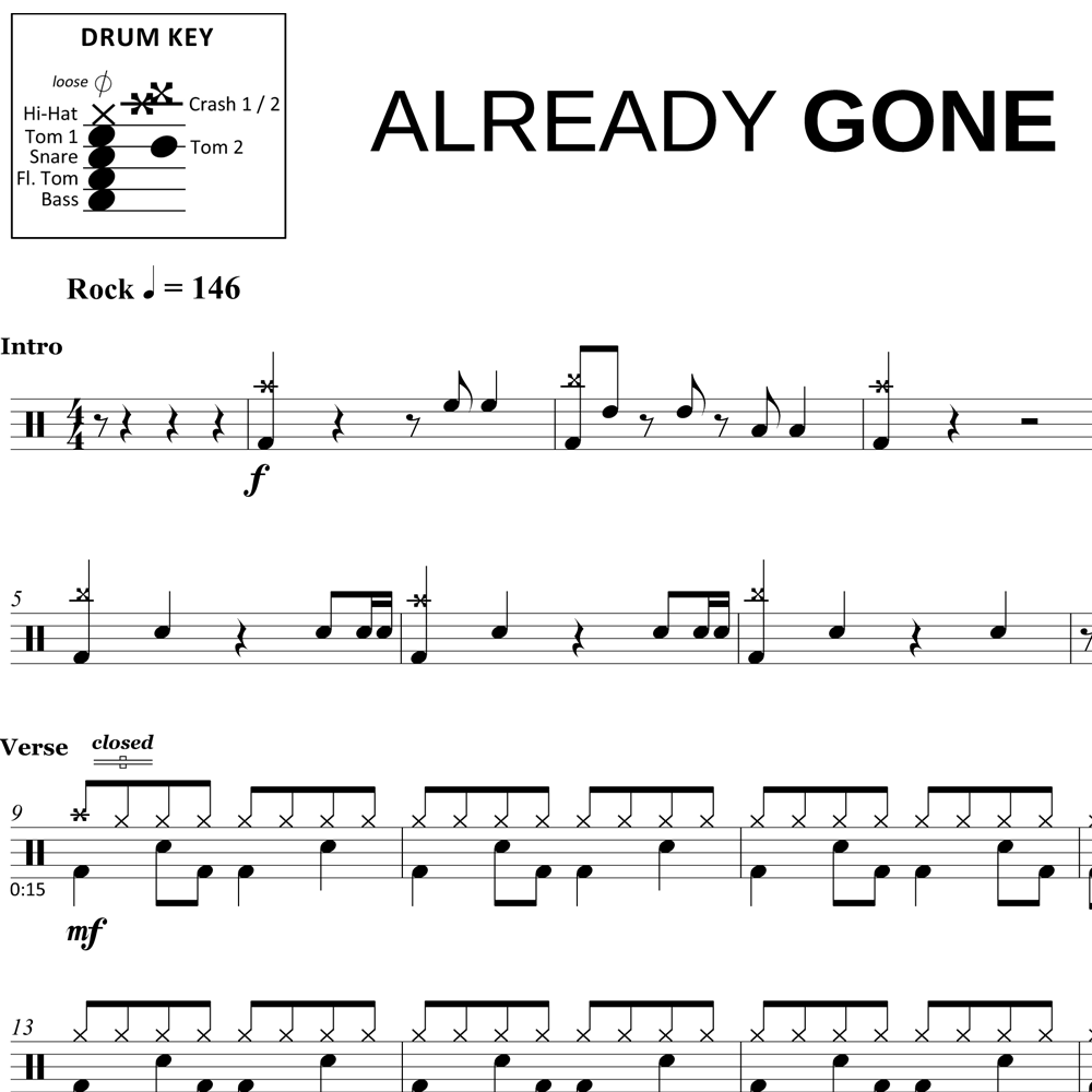 Already Gone - Eagles - Drum Sheet Music