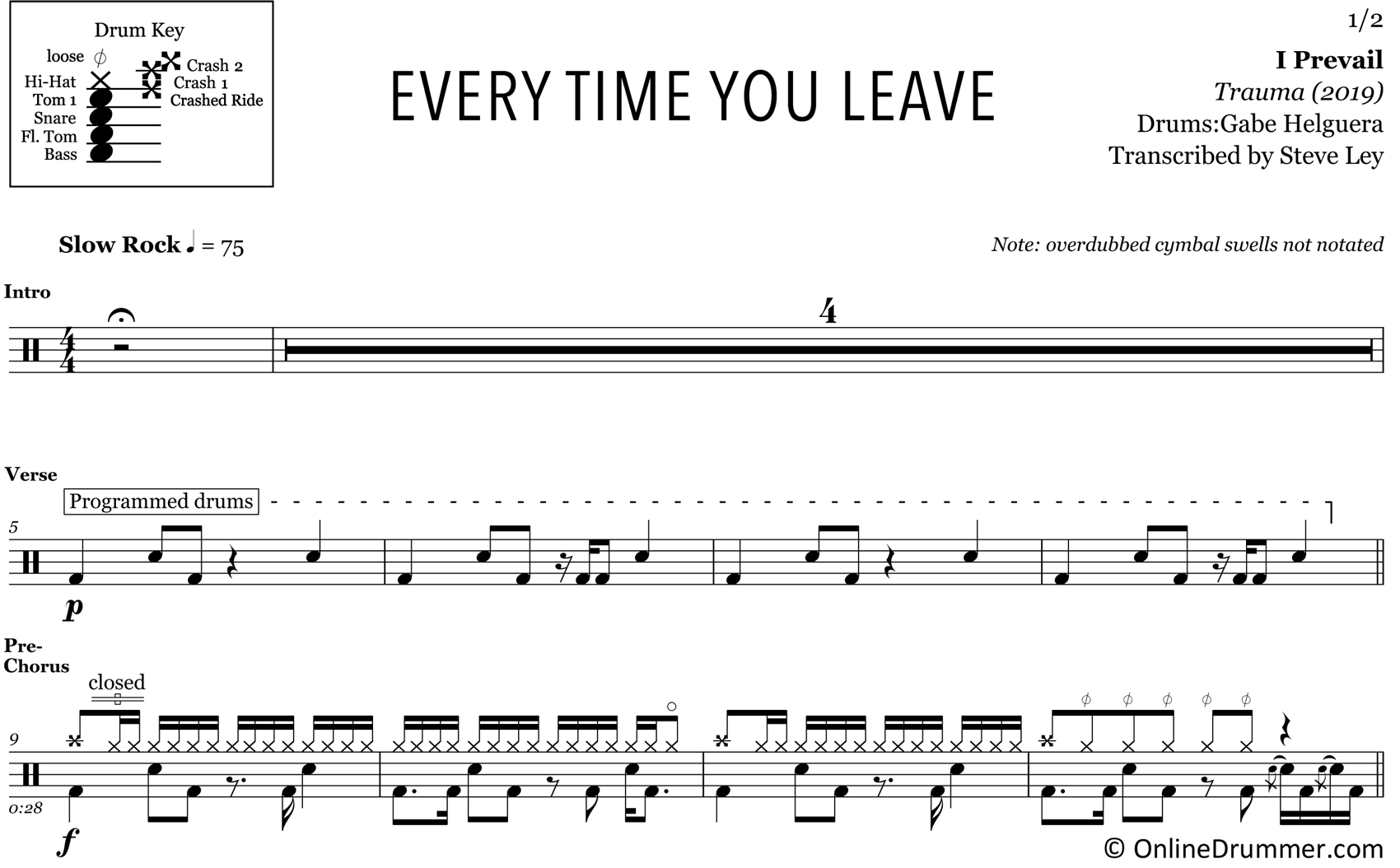 Every Time You Leave - I Prevail - Drum Sheet Music