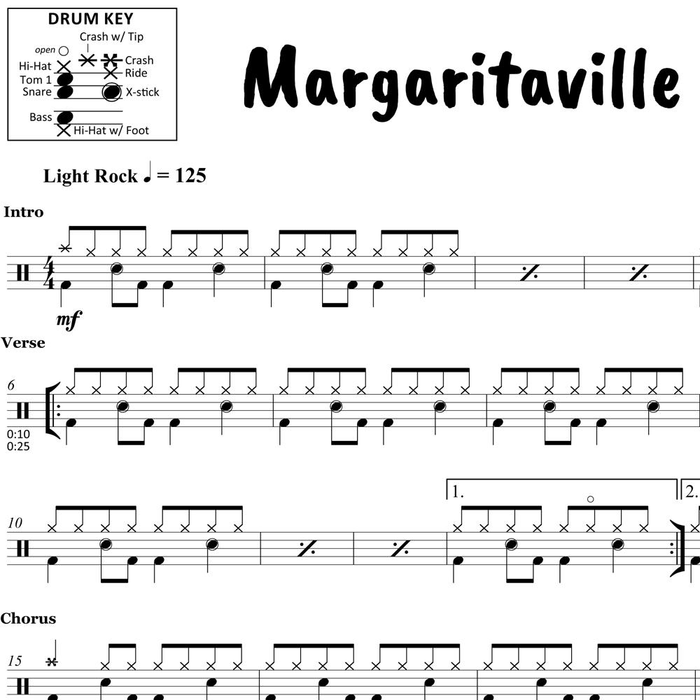 Margaritaville - Jimmy Buffett - Drum Sheet Music