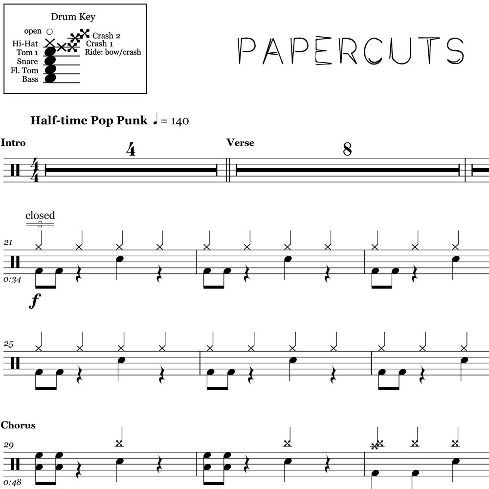 Papercuts - Machine Gun Kelly - Drum Sheet Music