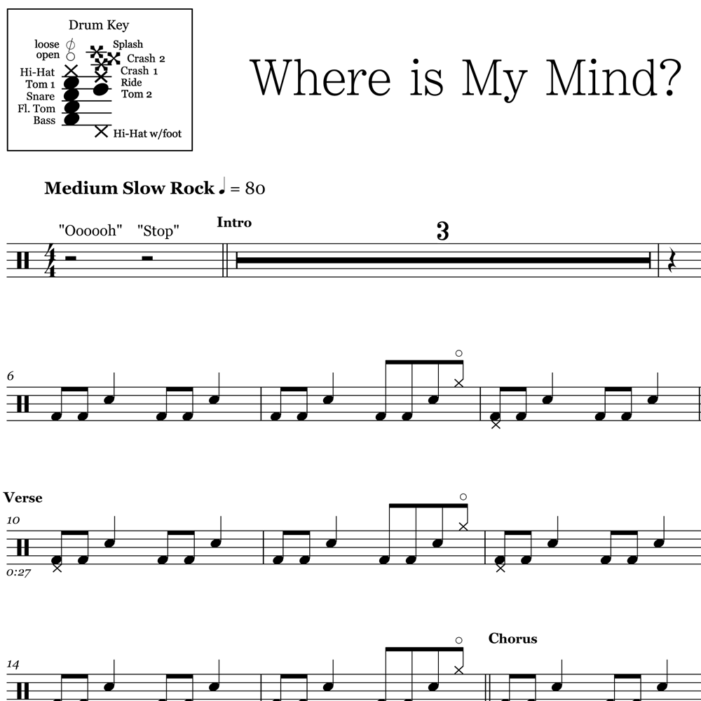 Where Is My Mind? - Pixies - Thumbnail