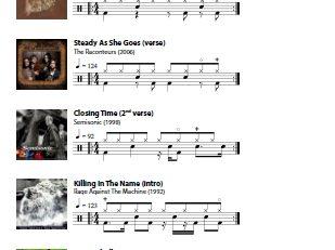 Bossa Nova – Sheet Music – OnlineDrummer com