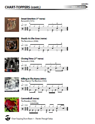 Chart-Topping Drum Beats - Page 74 Sample