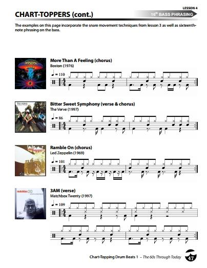 4 Classic Drum Beats - Sheet Music